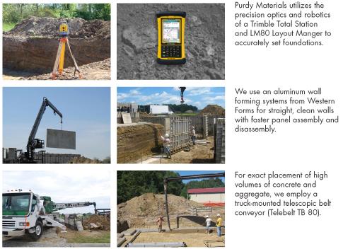 Basement Walls Purdy Materials